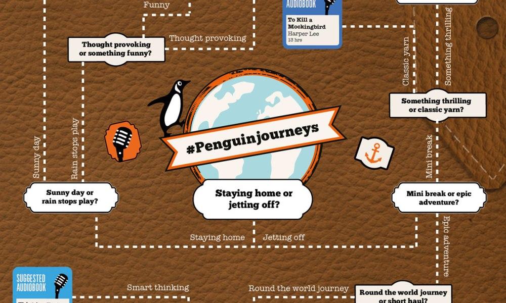 Get audiobook inspiration with #PenguinJourneys